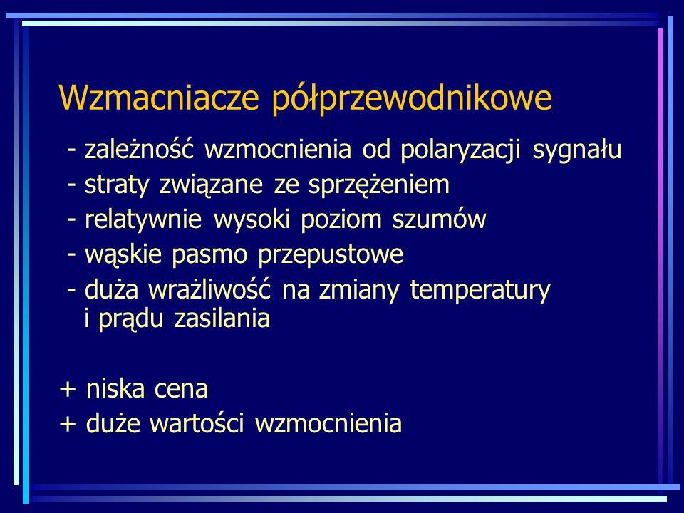 - zależność wzmocnienia od polaryzacji sygnału - straty związane ze sprzężeniem - relatywnie wysoki poziom szumów - wąskie pasmo przepustowe - duża wr