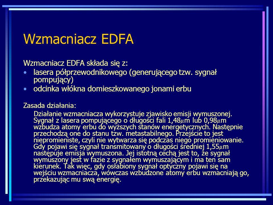 Wzmacniacz EDFA Wzmacniacz EDFA składa się z: lasera półprzewodnikowego (generującego tzw. sygnał pompujący) odcinka włókna domieszkowanego jonami erb