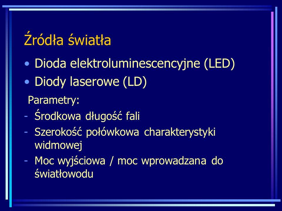 Źródła światła Dioda elektroluminescencyjne (LED) Diody laserowe (LD) Parametry: -Środkowa długość fali -Szerokość połówkowa charakterystyki widmowej