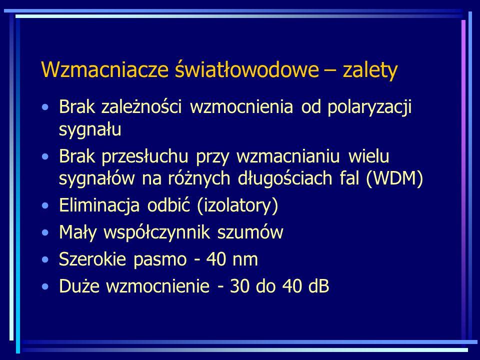Brak zależności wzmocnienia od polaryzacji sygnału Brak przesłuchu przy wzmacnianiu wielu sygnałów na różnych długościach fal (WDM) Eliminacja odbić (