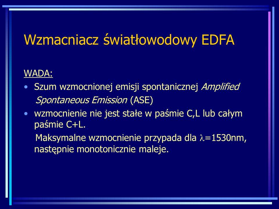 WADA: Szum wzmocnionej emisji spontanicznej Amplified Spontaneous Emission (ASE) wzmocnienie nie jest stałe w paśmie C,L lub całym paśmie C+L. Maksyma
