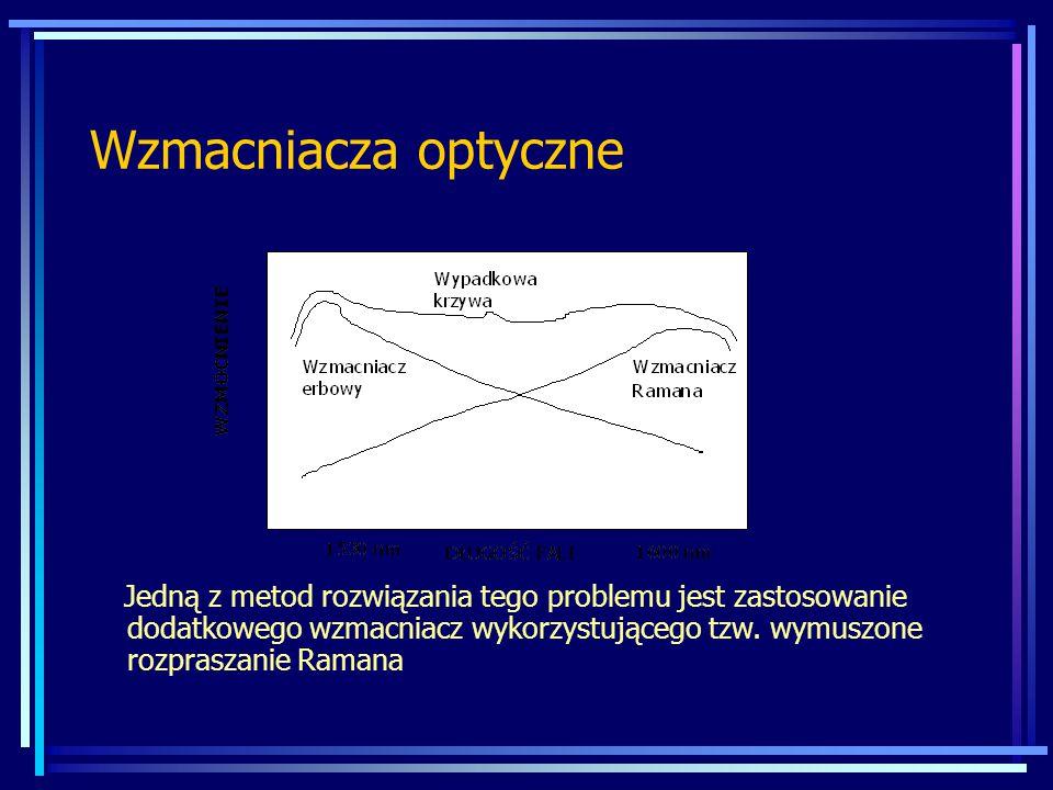 Wzmacniacza optyczne Jedną z metod rozwiązania tego problemu jest zastosowanie dodatkowego wzmacniacz wykorzystującego tzw. wymuszone rozpraszanie Ram