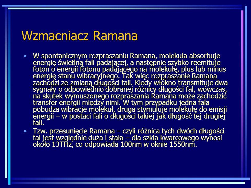 W spontanicznym rozpraszaniu Ramana, molekuła absorbuje energię świetlną fali padającej, a następnie szybko reemituje foton o energii fotonu padająceg