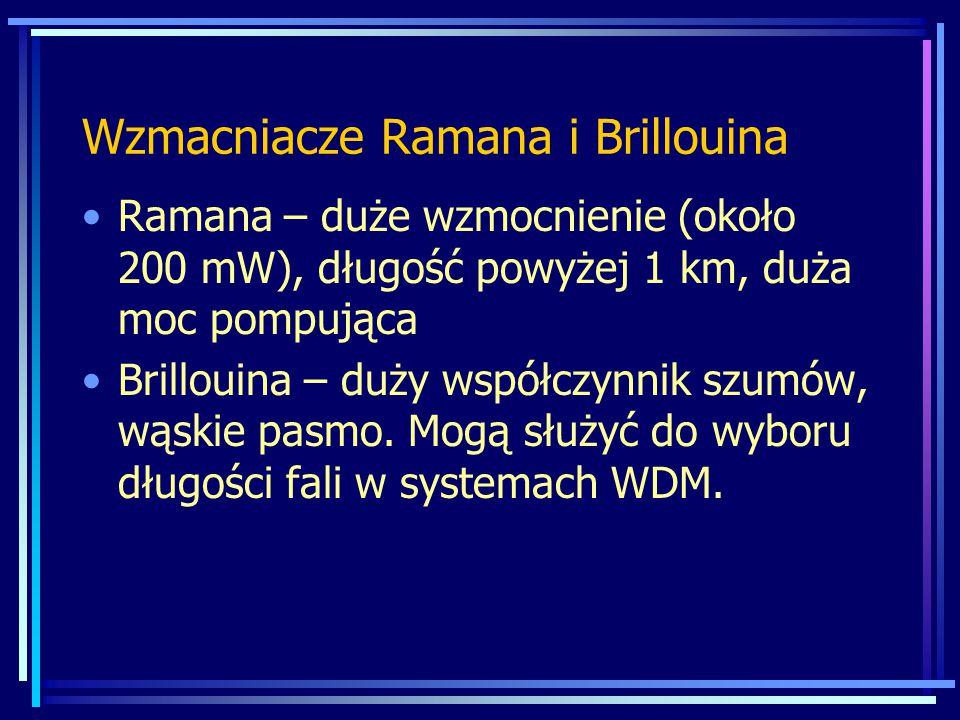 Wzmacniacze Ramana i Brillouina Ramana – duże wzmocnienie (około 200 mW), długość powyżej 1 km, duża moc pompująca Brillouina – duży współczynnik szum
