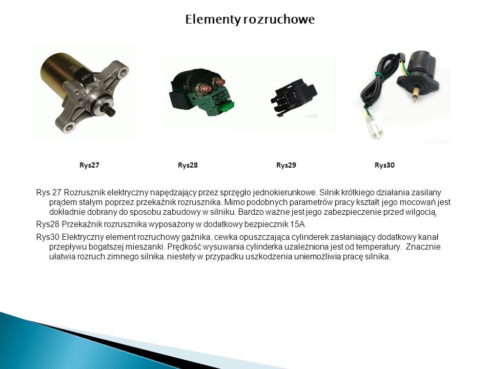 Rys 27 Rozrusznik elektryczny napędzający przez sprzęgło jednokierunkowe. Silnik krótkiego działania zasilany prądem stałym poprzez przekaźnik rozrusz