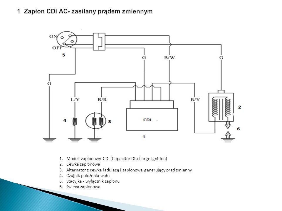 1.Moduł zapłonowy CDI (Capacitor Discharge Ignition) 2.Cewka zapłonowa 3.Alternator z cewką ładującą i zapłonową generujący prąd zmienny 4.Czujnik poł