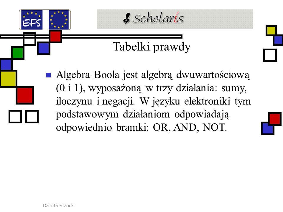 Danuta Stanek Tabelki prawdy Algebra Boola jest algebrą dwuwartościową (0 i 1), wyposażoną w trzy działania: sumy, iloczynu i negacji.