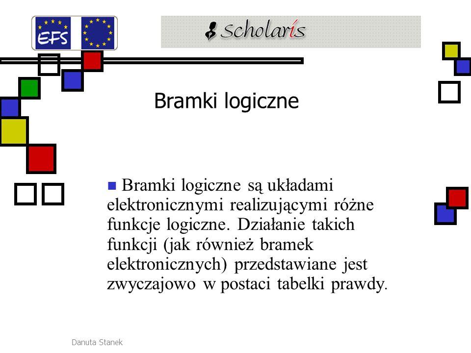 Danuta Stanek Bramki logiczne Bramki logiczne są układami elektronicznymi realizującymi różne funkcje logiczne. Działanie takich funkcji (jak również