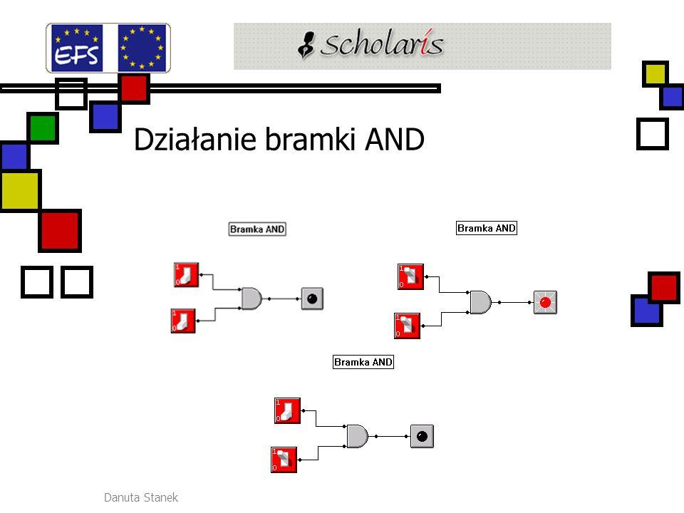 Danuta Stanek Tabelki prawdy dla funkcji NOR (zaprzeczony OR), NAND (zaprzeczony AND) oraz ich symbole elektroniczne:NORNAND ABC 001 010 100 110 ABC 001 011 101 110