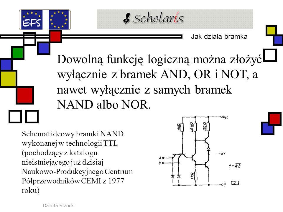 Danuta Stanek Dowolną funkcję logiczną można złożyć wyłącznie z bramek AND, OR i NOT, a nawet wyłącznie z samych bramek NAND albo NOR.