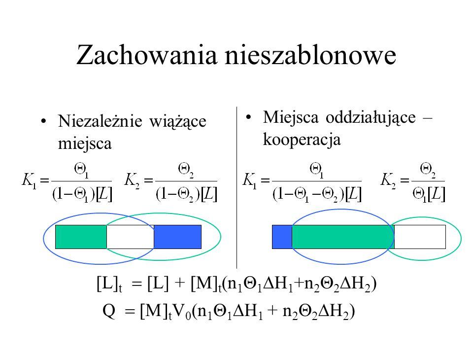 Niezależnie wiążące miejsca Zachowania nieszablonowe Miejsca oddziałujące – kooperacja [L] t  [L] +  M] t (n 1  1  H 1 +n 2  2  H 2 ) Q  t V 0 (n 1    H 1 + n 2    H 2 )