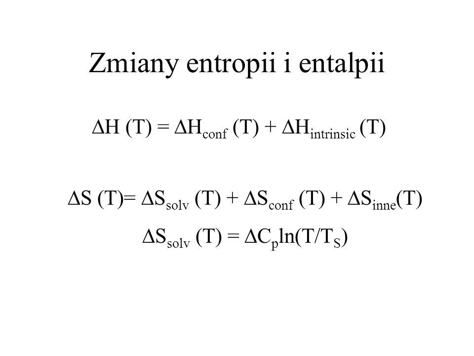 Zmiany entropii i entalpii  S (T)=  S solv (T) +  S conf (T) +  S inne (T)  S solv (T) =  C p ln(T/T S )  H (T) =  H conf (T) +  H intrinsic