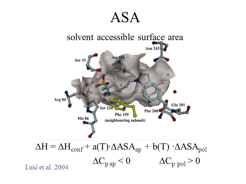 Luić et al. 2004 ASA solvent accessible surface area  H =  H conf + a(T)·  ASA ap + b(T) ·  ASA pol  C p ap 0