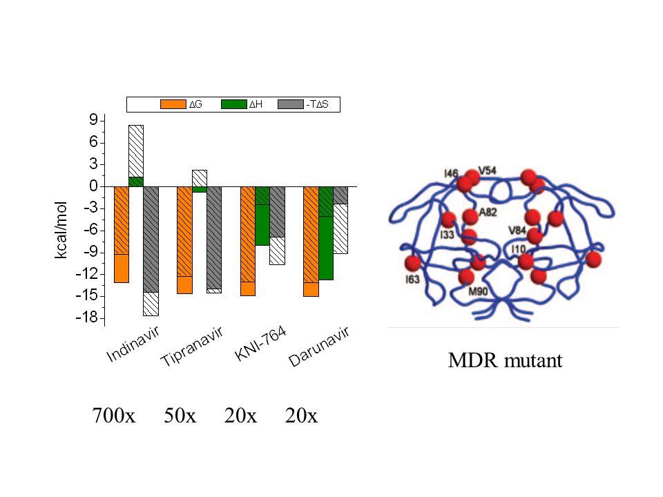 MDR mutant 700x 50x 20x 20x