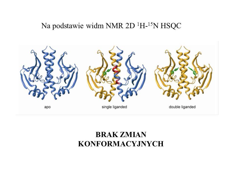 Na podstawie widm NMR 2D 1 H- 15 N HSQC BRAK ZMIAN KONFORMACYJNYCH