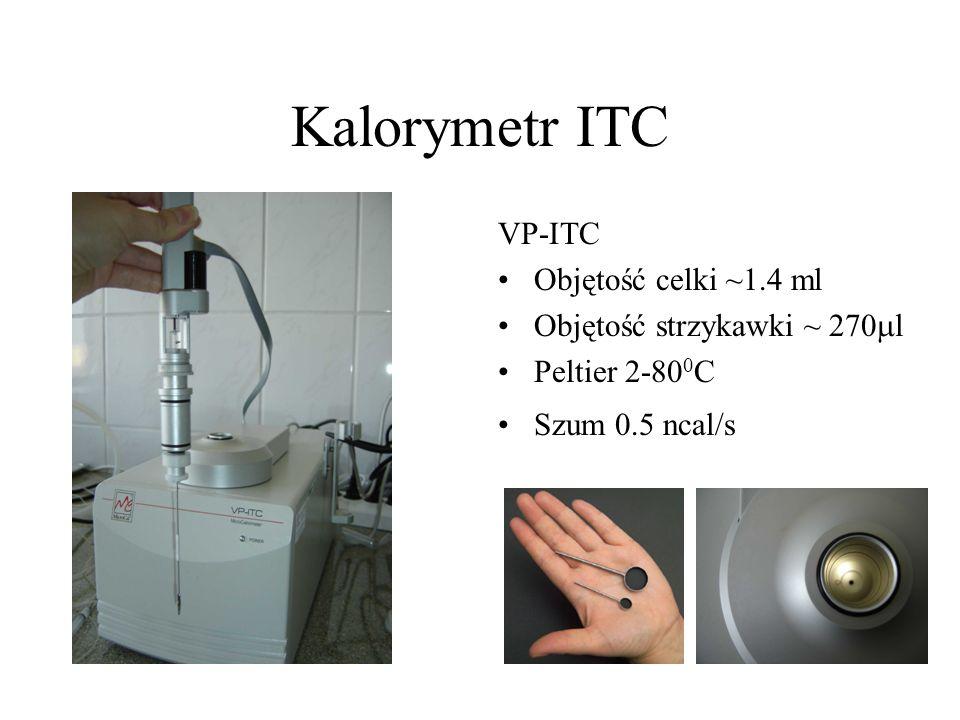 Kalorymetr ITC VP-ITC Objętość celki ~1.4 ml Objętość strzykawki ~ 270  l Peltier 2-80 0 C Szum 0.5 ncal/s