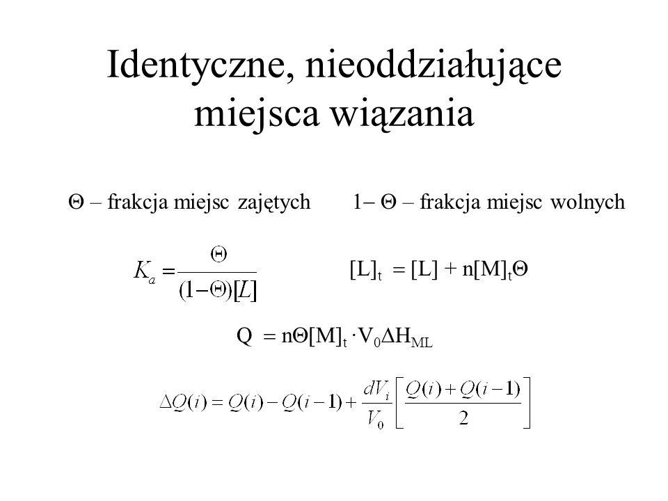 Identyczne, nieoddziałujące miejsca wiązania  – frakcja miejsc zajętych  – frakcja miejsc wolnych [L] t  [L] + n  M] t  Q  n  M] t ·V 0  H ML