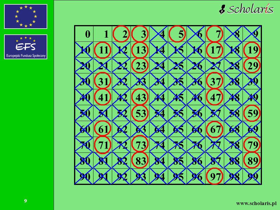 www.scholaris.pl 10 Dlaczego liczby 0 i 1 nie są wykreślone, tak jak liczby złożone, i nie są w kółeczkach, tak jak liczby pierwsze.