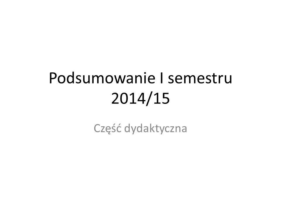 Podsumowanie I semestru 2014/15 Część dydaktyczna