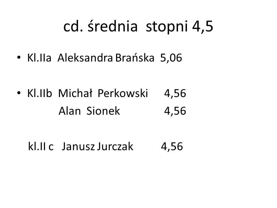 cd. średnia stopni 4,5 Kl.IIa Aleksandra Brańska 5,06 Kl.IIb Michał Perkowski 4,56 Alan Sionek 4,56 kl.II c Janusz Jurczak 4,56
