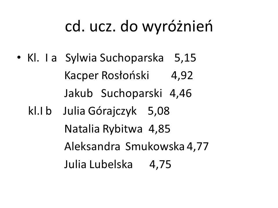 cd. ucz. do wyróżnień Kl.