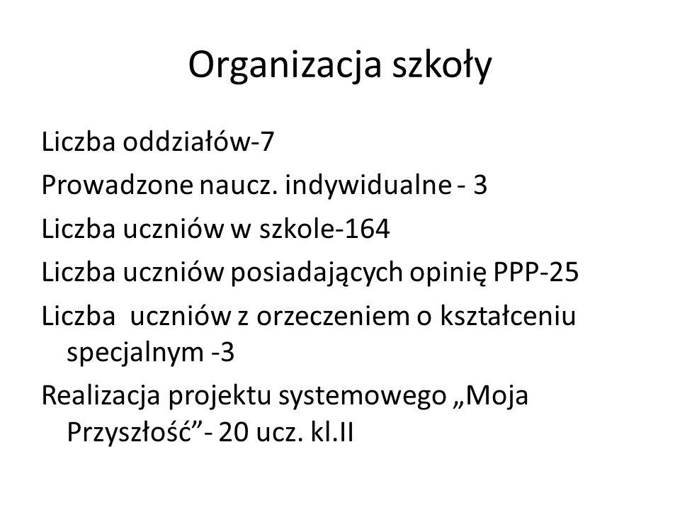 Organizacja szkoły Liczba oddziałów-7 Prowadzone naucz. indywidualne - 3 Liczba uczniów w szkole-164 Liczba uczniów posiadających opinię PPP-25 Liczba