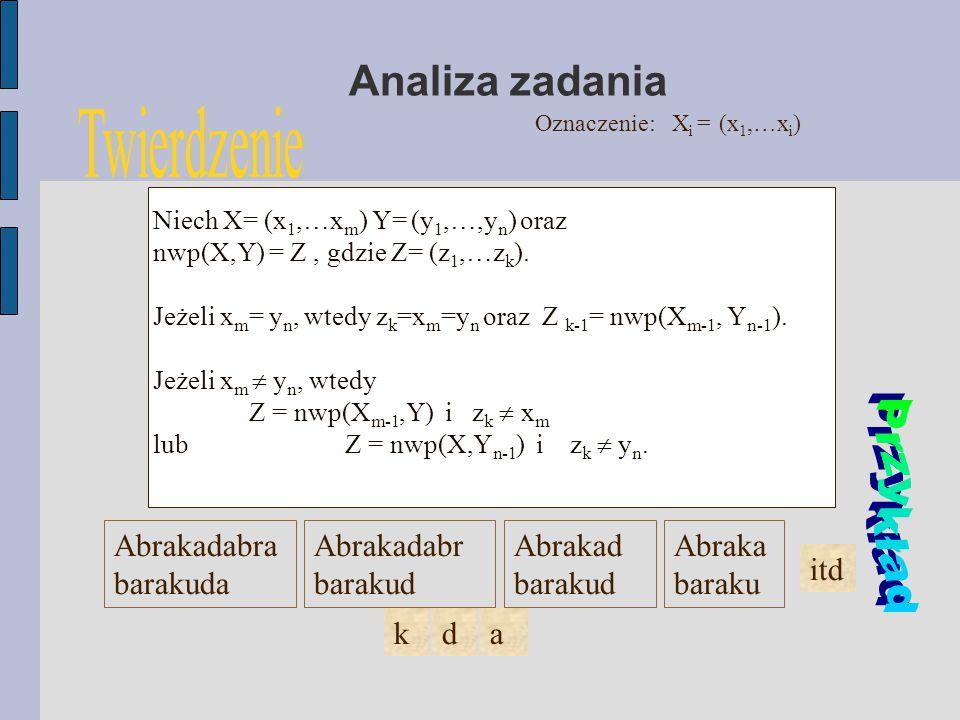 Analiza zadania Niech X= (x 1,…x m ) Y= (y 1,…,y n ) oraz nwp(X,Y) = Z, gdzie Z= (z 1,…z k ). Jeżeli x m = y n, wtedy z k =x m =y n oraz Z k-1 = nwp(X