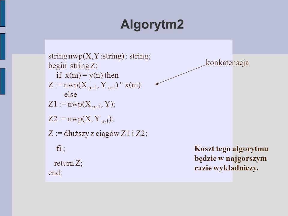 Algorytm2 string nwp(X,Y :string) : string; begin string Z; if x(m) = y(n) then Z := nwp(X m-1, Y n-1 )  x(m) else Z1 := nwp(X m-1, Y); Z2 := nwp(X, Y n-1 ); Z := dłuższy z ciągów Z1 i Z2; fi ; return Z; end; konkatenacja Koszt tego algorytmu będzie w najgorszym razie wykładniczy.