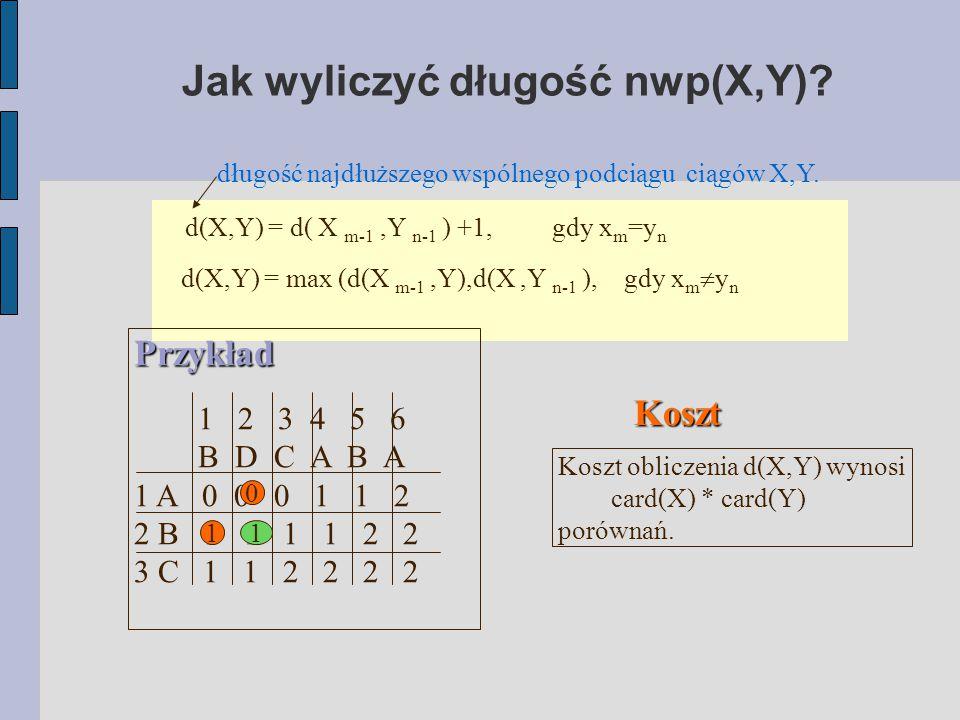 Jak wyliczyć długość nwp(X,Y)? długość najdłuższego wspólnego podciągu ciągów X,Y. d(X,Y) = d( X m-1,Y n-1 ) +1, gdy x m =y n d(X,Y) = max (d(X m-1,Y)