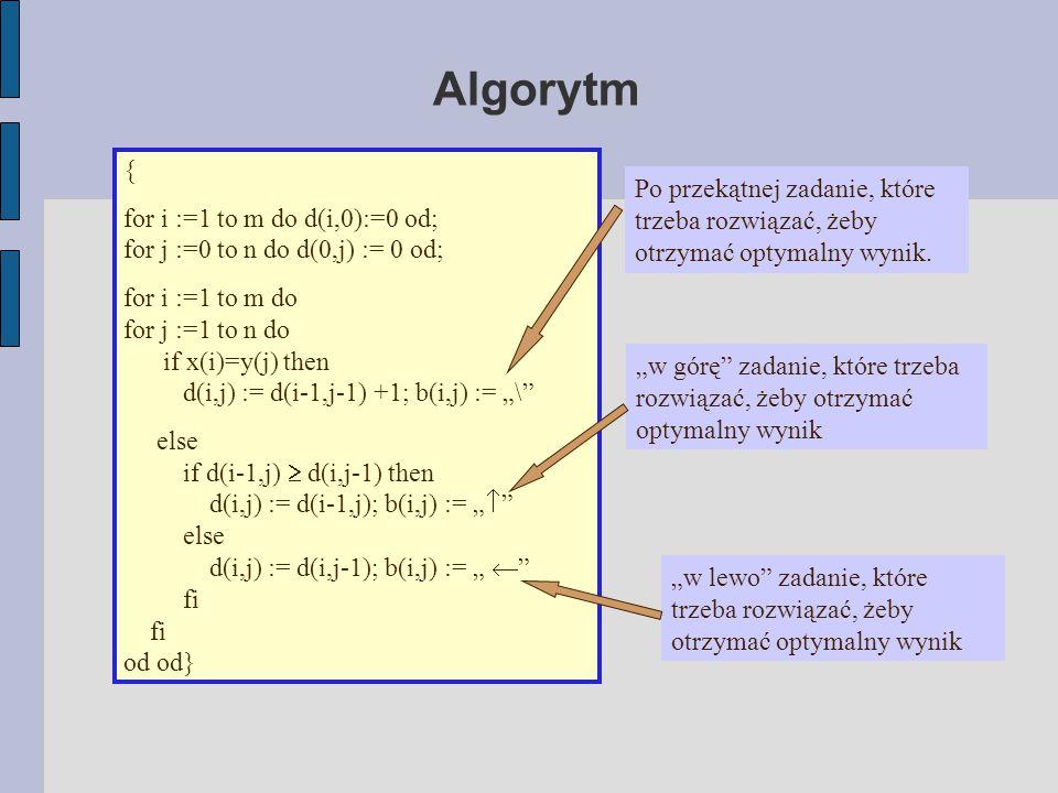 """Algorytm { for i :=1 to m do d(i,0):=0 od; for j :=0 to n do d(0,j) := 0 od; for i :=1 to m do for j :=1 to n do if x(i)=y(j) then d(i,j) := d(i-1,j-1) +1; b(i,j) := """"\ else if d(i-1,j)  d(i,j-1) then d(i,j) := d(i-1,j); b(i,j) := """"  else d(i,j) := d(i,j-1); b(i,j) := """"  fi fi od od} Po przekątnej zadanie, które trzeba rozwiązać, żeby otrzymać optymalny wynik."""
