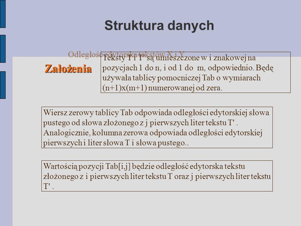 Struktura danych Odległość edytorska tekstów X i Y Teksty T i T' są umieszczone w i znakowej na pozycjach 1 do n, i od 1 do m, odpowiednio. Będę używa