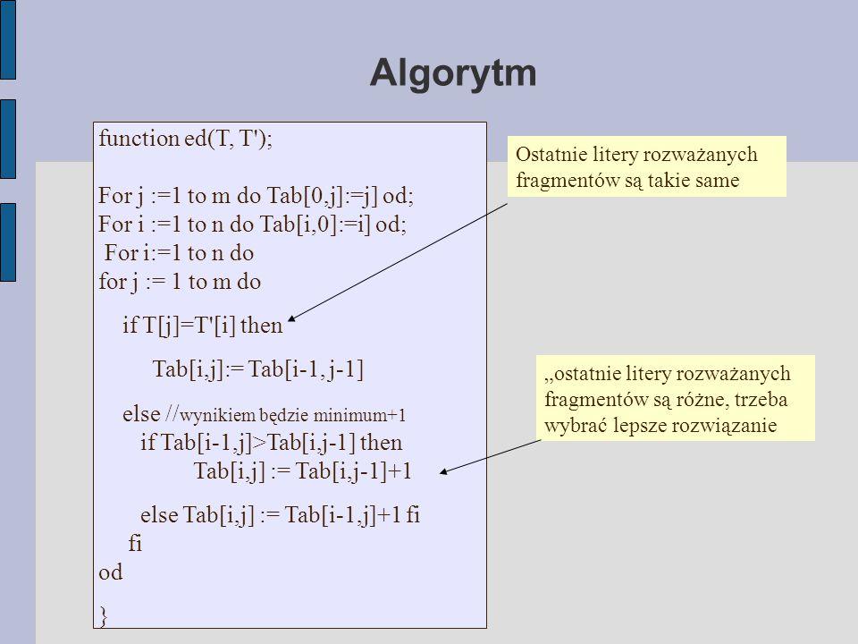 """Algorytm function ed(T, T ); For j :=1 to m do Tab[0,j]:=j] od; For i :=1 to n do Tab[i,0]:=i] od; For i:=1 to n do for j := 1 to m do if T[j]=T [i] then Tab[i,j]:= Tab[i-1, j-1] else // wynikiem będzie minimum+1 if Tab[i-1,j]>Tab[i,j-1] then Tab[i,j] := Tab[i,j-1]+1 else Tab[i,j] := Tab[i-1,j]+1 fi fi od } Ostatnie litery rozważanych fragmentów są takie same """"ostatnie litery rozważanych fragmentów są różne, trzeba wybrać lepsze rozwiązanie"""
