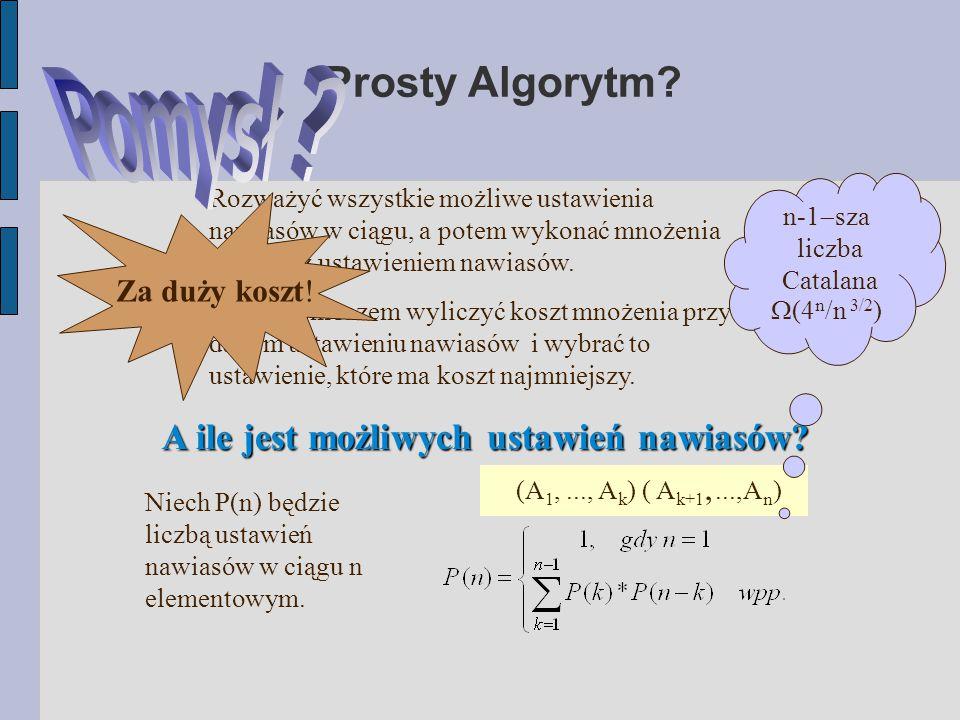 Prosty Algorytm.