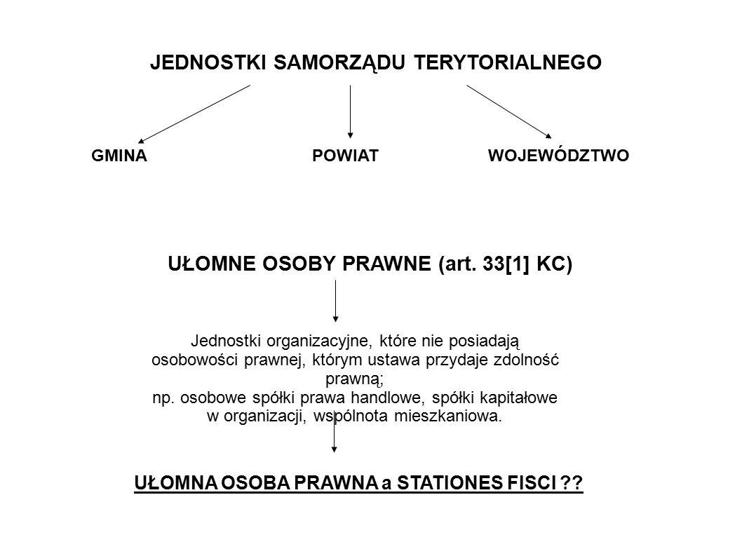 JEDNOSTKI SAMORZĄDU TERYTORIALNEGO GMINA POWIATWOJEWÓDZTWO UŁOMNE OSOBY PRAWNE (art. 33[1] KC) Jednostki organizacyjne, które nie posiadają osobowości