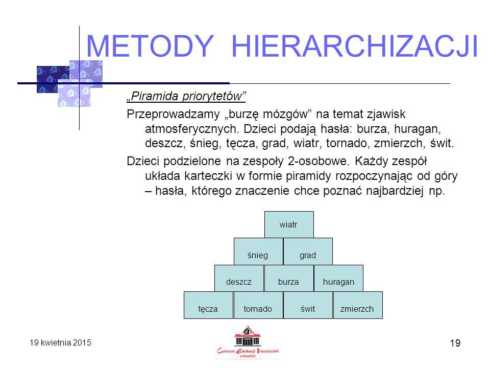 """METODY HIERARCHIZACJI """"Piramida priorytetów"""" Przeprowadzamy """"burzę mózgów"""" na temat zjawisk atmosferycznych. Dzieci podają hasła: burza, huragan, desz"""