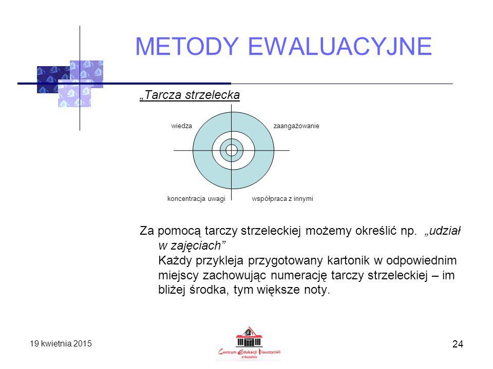 """METODY EWALUACYJNE 19 kwietnia 2015 24 """"Tarcza strzelecka wiedza zaangażowanie koncentracja uwagi współpraca z innymi Za pomocą tarczy strzeleckiej mo"""