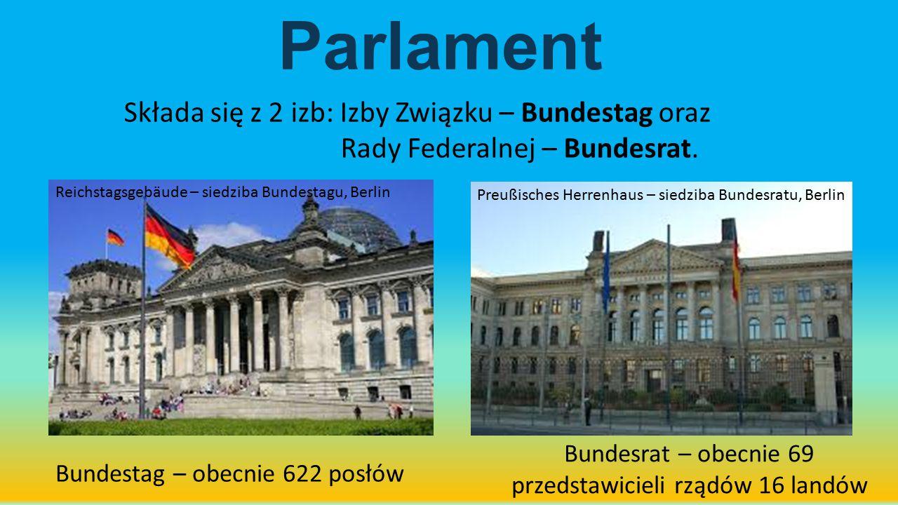 Parlament Bundestag – obecnie 622 posłów Bundesrat – obecnie 69 przedstawicieli rządów 16 landów Składa się z 2 izb: Izby Związku – Bundestag oraz Rad