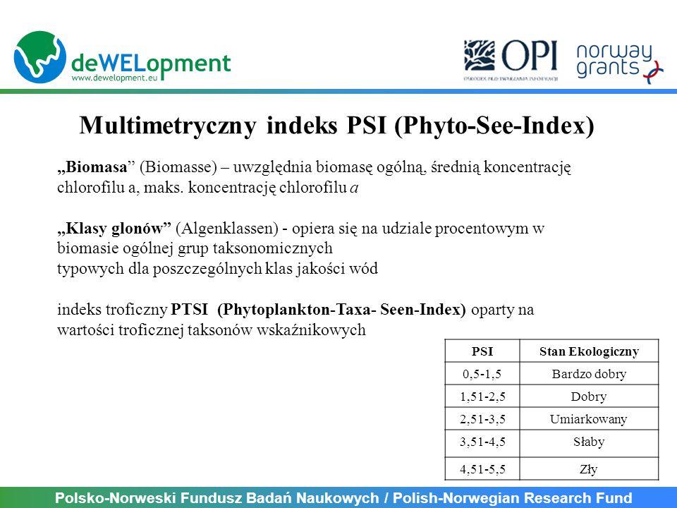 """Multimetryczny indeks PSI (Phyto-See-Index) """"Biomasa (Biomasse) – uwzględnia biomasę ogólną, średnią koncentrację chlorofilu a, maks."""