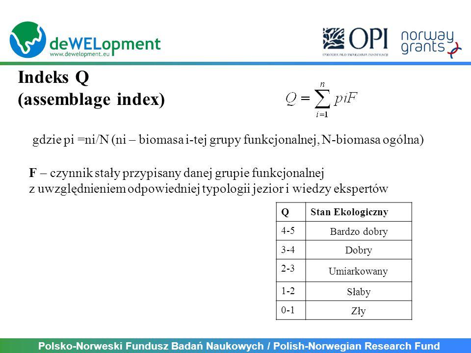 Indeks Q (assemblage index) gdzie pi =ni/N (ni – biomasa i-tej grupy funkcjonalnej, N-biomasa ogólna) F – czynnik stały przypisany danej grupie funkcjonalnej z uwzględnieniem odpowiedniej typologii jezior i wiedzy ekspertów QStan Ekologiczny 4-5 Bardzo dobry 3-4 Dobry 2-3 Umiarkowany 1-2 Słaby 0-1 Zły