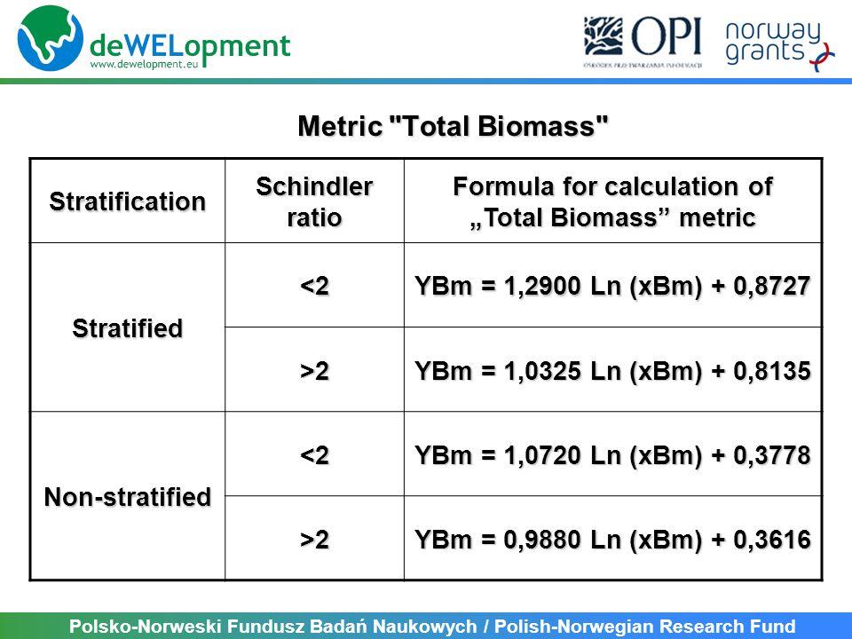 Metric Biomass of Cyanoprokaryota Stratification Schindler ratio Formula for calculation of Biomass of Cyanoprokaryota metric Stratified <2 >2 Non-stratified Polsko-Norweski Fundusz Badań Naukowych / Polish-Norwegian Research Fund