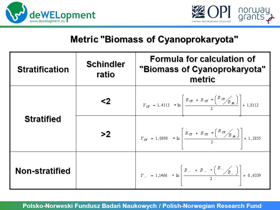 Polsko-Norweski Fundusz Badań Naukowych / Polish-Norwegian Research Fund Gdzie: a j =względna biomasa j-tego taksonu w próbie s j = wartość wrażliwości (optimum) j-tego taksonu w próbie Phytoplankton Trophic index (PTI)