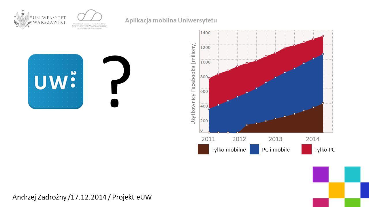 Aplikacja mobilna Uniwersytetu Andrzej Zadrożny /17.12.2014 / Projekt eUW Aplikacja jest przygotowa w dwóch wersjach językowych: polskiej angielskiej.
