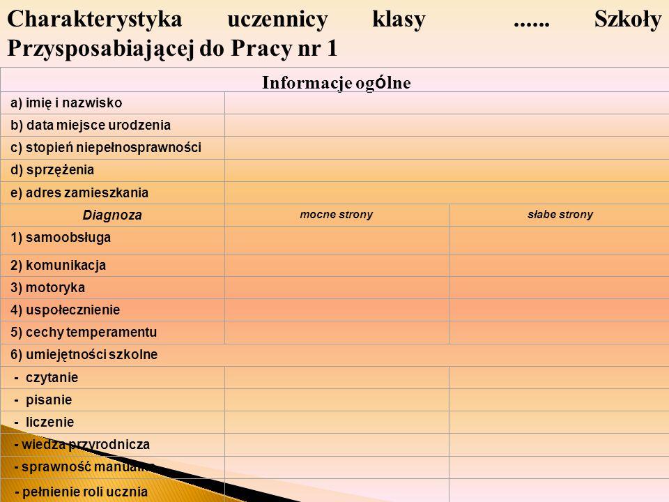 Charakterystyka uczennicy klasy...... Szkoły Przysposabiającej do Pracy nr 1 Informacje og ó lne a) imię i nazwisko b) data miejsce urodzenia c) stopi