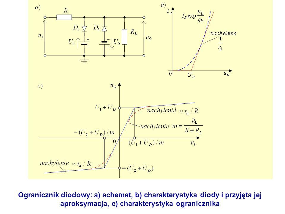 Ogranicznik diodowy: a) schemat, b) charakterystyka diody i przyjęta jej aproksymacja, c) charakterystyka ogranicznika L
