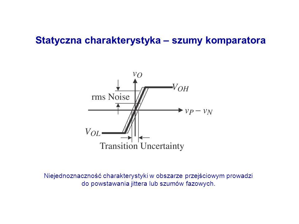 Statyczna charakterystyka – szumy komparatora Niejednoznaczność charakterystyki w obszarze przejściowym prowadzi do powstawania jittera lub szumów faz