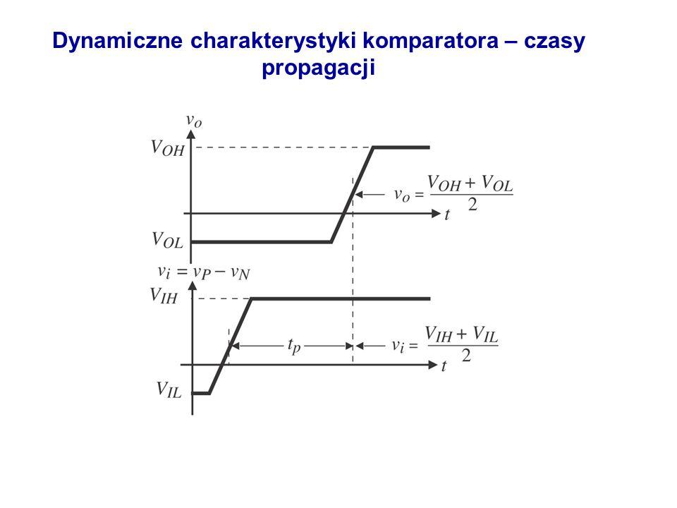 Dynamiczne charakterystyki komparatora – czasy propagacji