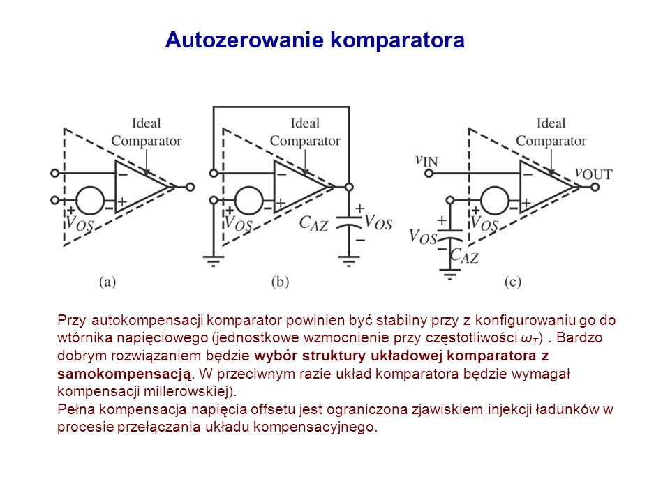 Autozerowanie komparatora Przy autokompensacji komparator powinien być stabilny przy z konfigurowaniu go do wtórnika napięciowego (jednostkowe wzmocni
