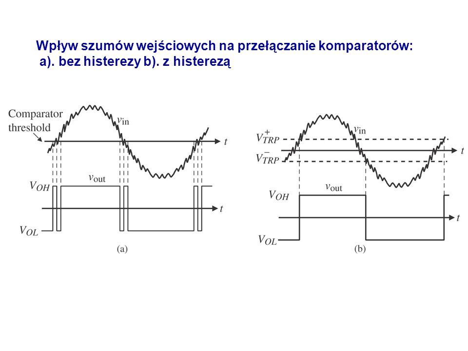 Wpływ szumów wejściowych na przełączanie komparatorów: a). bez histerezy b). z histerezą