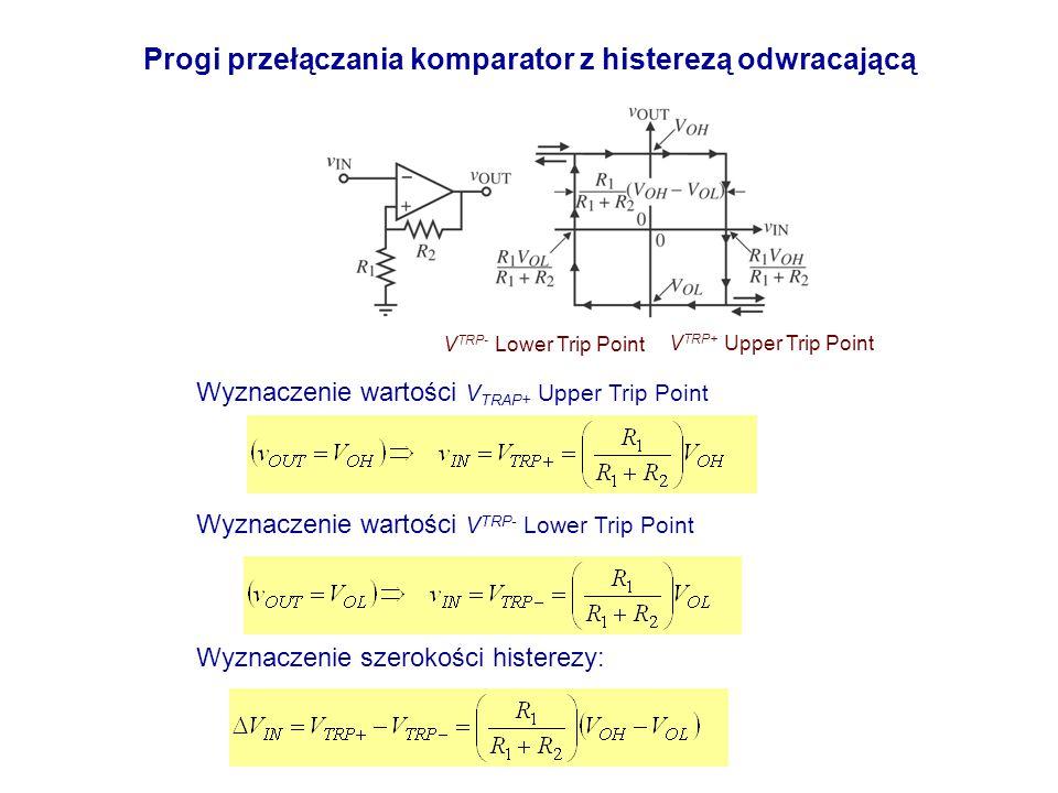Wyznaczenie wartości V TRAP+ Upper Trip Point Progi przełączania komparator z histerezą odwracającą Wyznaczenie wartości V TRP- Lower Trip Point V TRP
