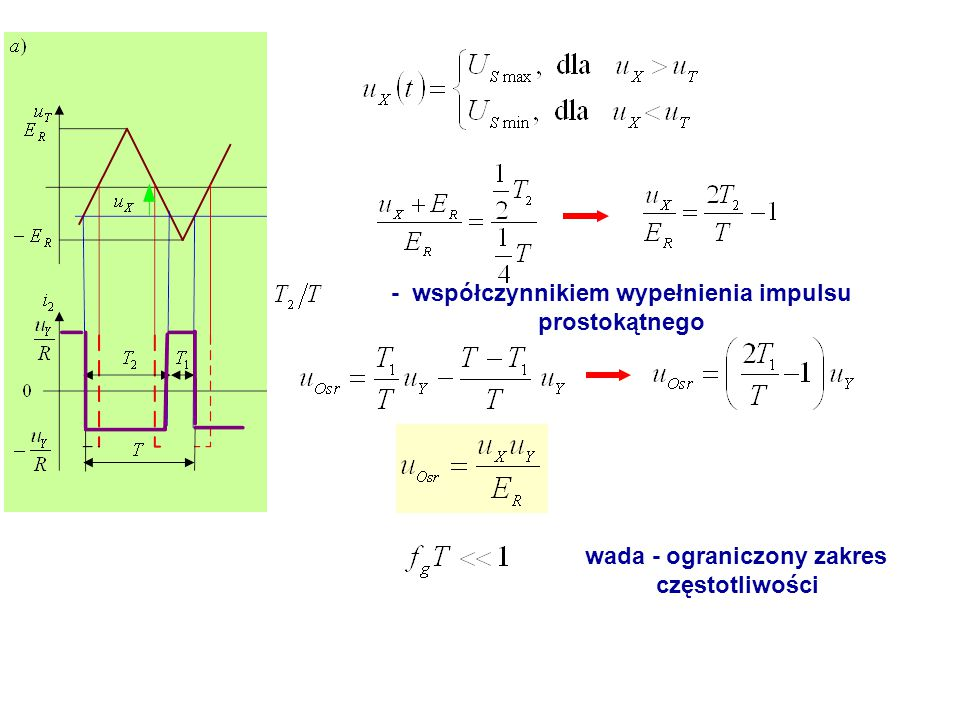 - współczynnikiem wypełnienia impulsu prostokątnego wada - ograniczony zakres częstotliwości